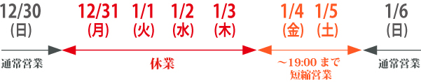 2018年末営業のお知らせ_10